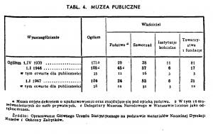 GUS, Rocznik Statystyczny 1947, s. 173